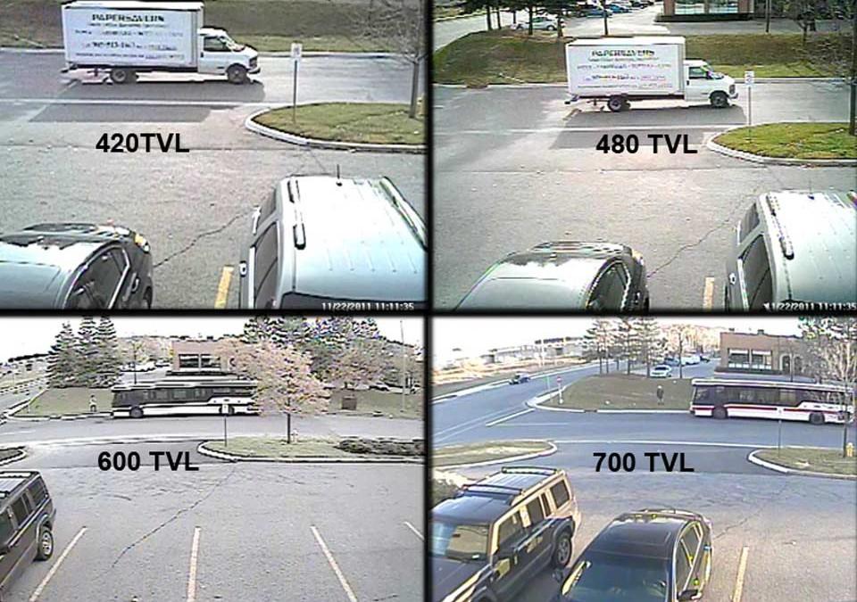 קווי טלויזיה TVL במצלמות אבטחה